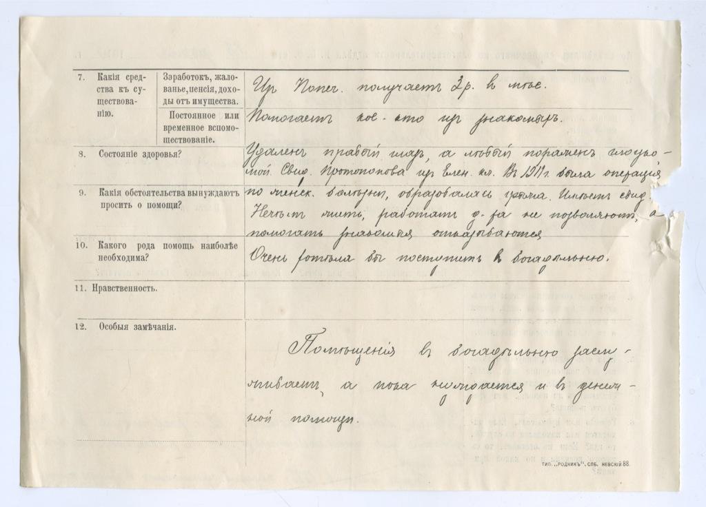 Сведения справочного отдела К.Б.О поблаготворительности 1915 года (Российская Империя)