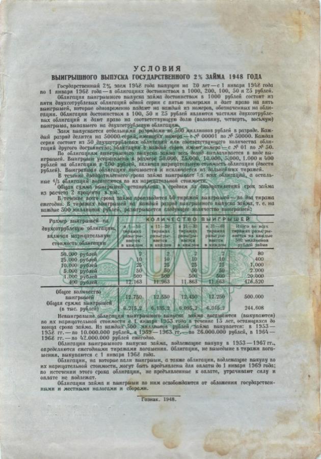 200 рублей (облигация) 1948 года (СССР)