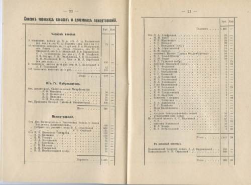 Отчет одеятельности общества «Детская помощь», Санкт-Петербург (79 стр.) 1907 года (Российская Империя)