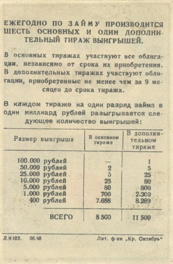 Листовка рекламная (СССР)