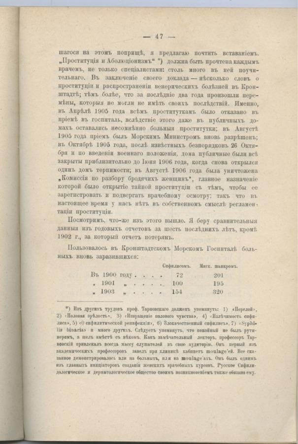 Протоколы заседаний Общества морских врачей, Типография «Кронштадтского Вестника» (79 стр.) 1908 года (Российская Империя)