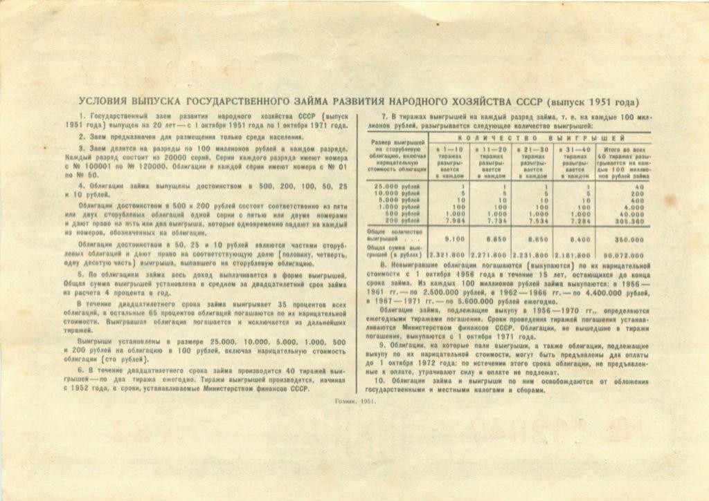 25 рублей (облигация) 1951 года (СССР)