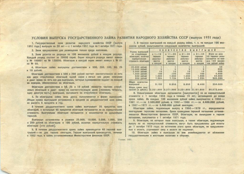 50 рублей (облигация) 1951 года (СССР)