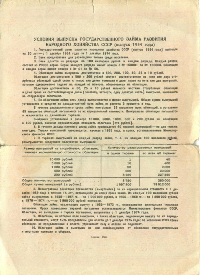 50 рублей 1954 года (СССР)