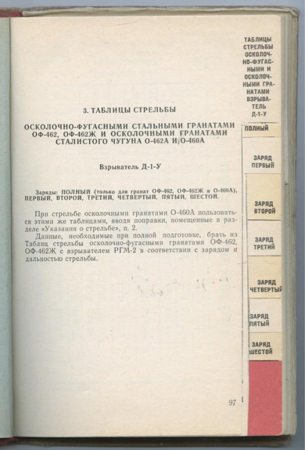 Книга «Таблицы стрельбы 122-мм Гаубицы обр.1938 г.», Москва (247 стр.) 1971 года (СССР)