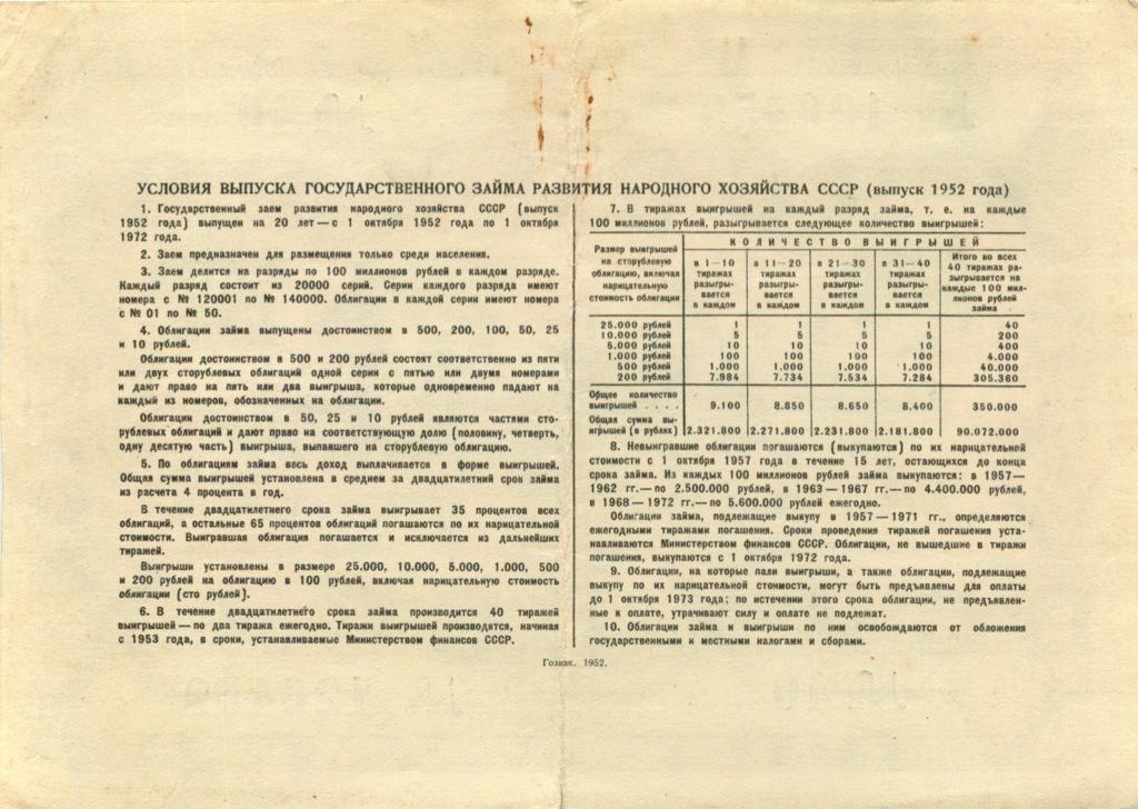 50 рублей (облигация) 1952 года (СССР)