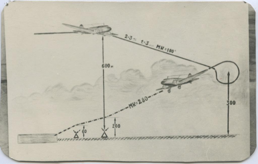 Схема расчетов параметров посадки (СССР)