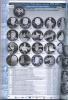 Каталог-справочник «Монеты РСФСР, СССР иРоссии 1921-2015 годов», выпуск 1, 166 стр 2015 года (Россия)