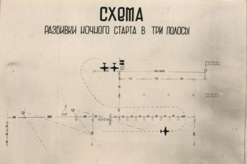 Схема разбивки ночного старта втри полосы (СССР)