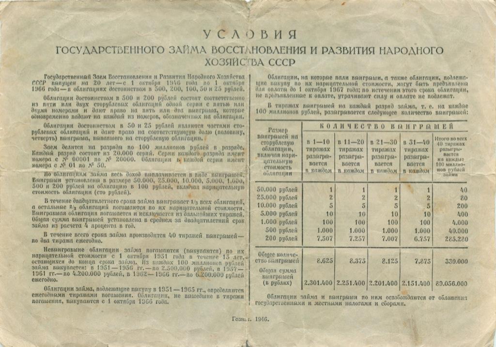 100 рублей (облигация) 1946 года (СССР)