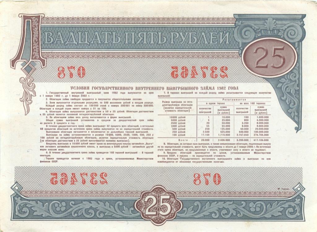 Отзывы о вкладах сбербанка рф и депозитах.