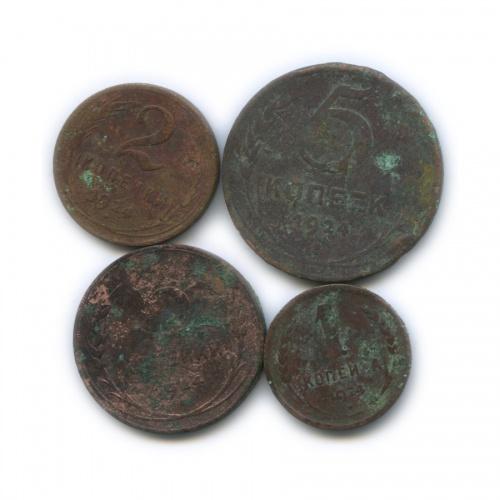 Набор монет CCCР 1924 года (СССР)