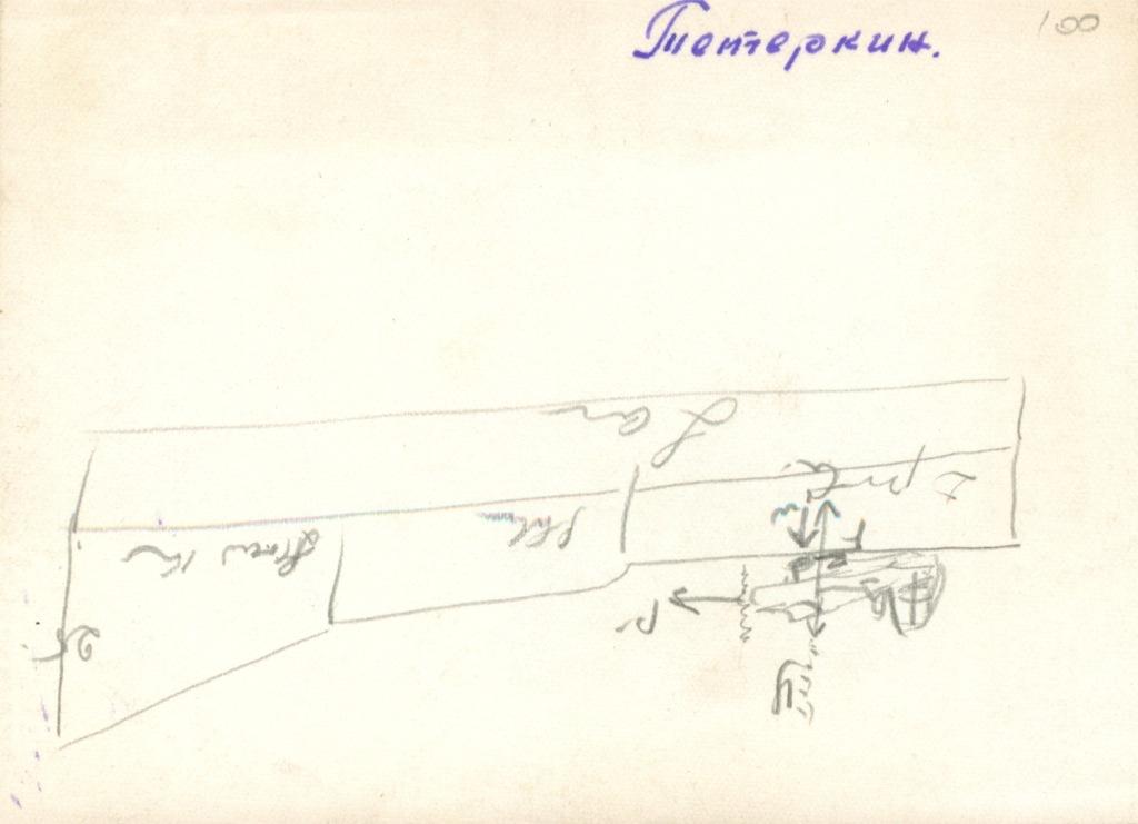 Схема «Действие сил насамолет при взлете» (СССР)