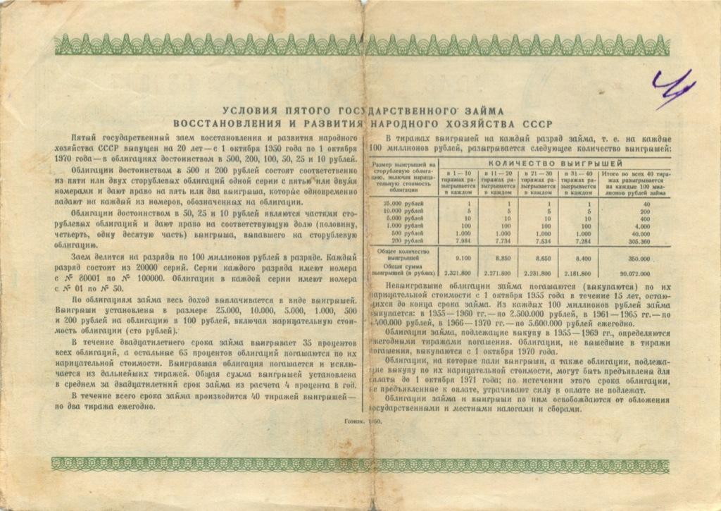 100 рублей (Государственный заем восстановления иразвития народного хозяйства СССР, облигация) 1950 года (СССР)