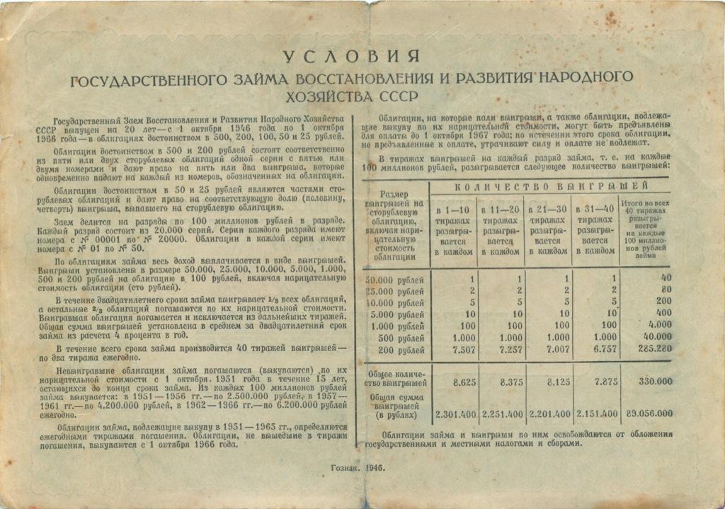 100 рублей (Государственный заем восстановления иразвития народного хозяйства СССР, облигация) 1946 года (СССР)